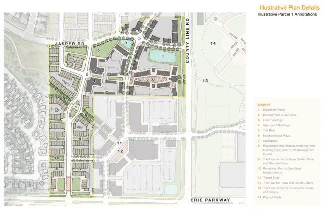 Enclave Town Center